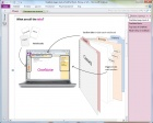 Office Professional 2010: OneNote
